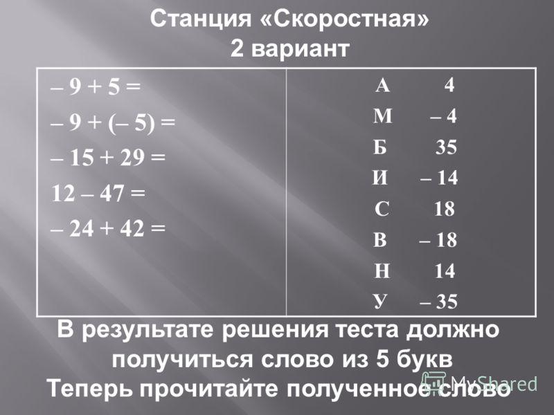– 9 + 5 = – 9 + (– 5) = – 15 + 29 = 12 – 47 = – 24 + 42 = А 4 М – 4 Б 35 И – 14 С 18 В – 18 Н 14 У – 35 Станция «Скоростная» 2 вариант В результате решения теста должно получиться слово из 5 букв Теперь прочитайте полученное слово
