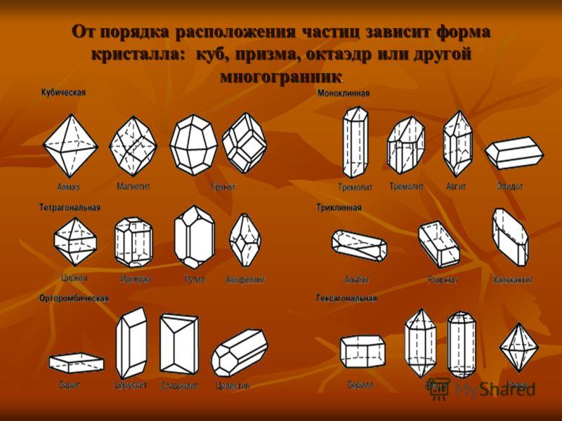 От порядка расположения частиц зависит форма кристалла: куб, призма, октаэдр или другой многогранник.
