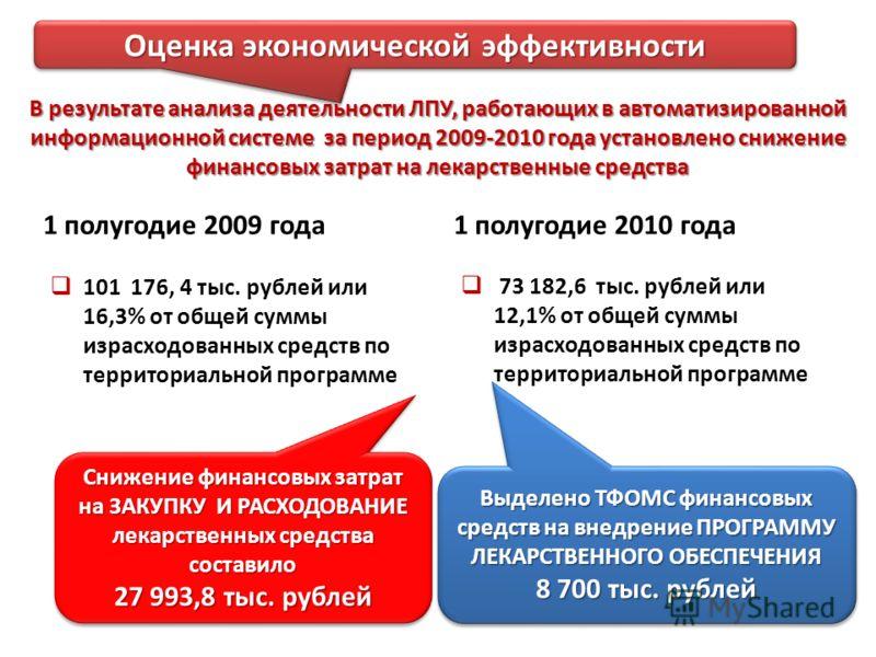 В результате анализа деятельности ЛПУ, работающих в автоматизированной информационной системе за период 2009-2010 года установлено снижение финансовых затрат на лекарственные средства 1 полугодие 2009 года 101 176, 4 тыс. рублей или 16,3% от общей су