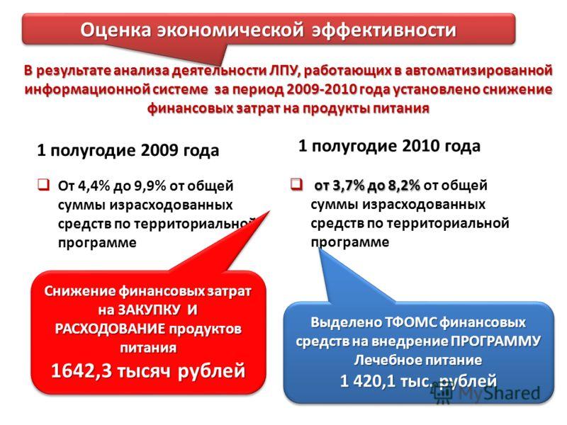 В результате анализа деятельности ЛПУ, работающих в автоматизированной информационной системе за период 2009-2010 года установлено снижение финансовых затрат на продукты питания 1 полугодие 2009 года От 4,4% до 9,9% от общей суммы израсходованных сре