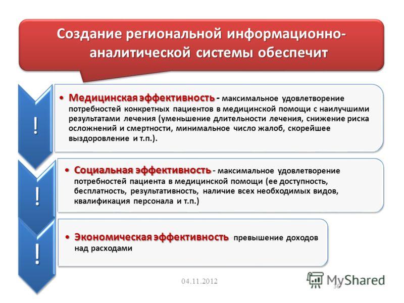 Создание региональной информационно- аналитической системы обеспечит 04.11.2012 36 ! Медицинская эффективностьМедицинская эффективность - максимальное удовлетворение потребностей конкретных пациентов в медицинской помощи с наилучшими результатами леч