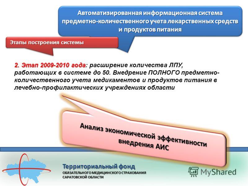 Территориальный фонд ОБЯЗАТЕЛЬНОГО МЕДИЦИНСКОГО СТРАХОВАНИЯ САРАТОВСКОЙ ОБЛАСТИ Автоматизированная информационная система предметно-количественного учета лекарственных средств и продуктов питания 2. Этап 2009-2010 года 2. Этап 2009-2010 года: расшире