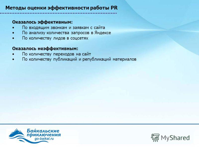 Методы оценки эффективности работы PR Оказалось эффективным: По входящим звонкам и заявкам с сайта По анализу количества запросов в Яндексе По количеству лидов в соцсетях Оказалось неэффективным: По количеству переходов на сайт По количеству публикац