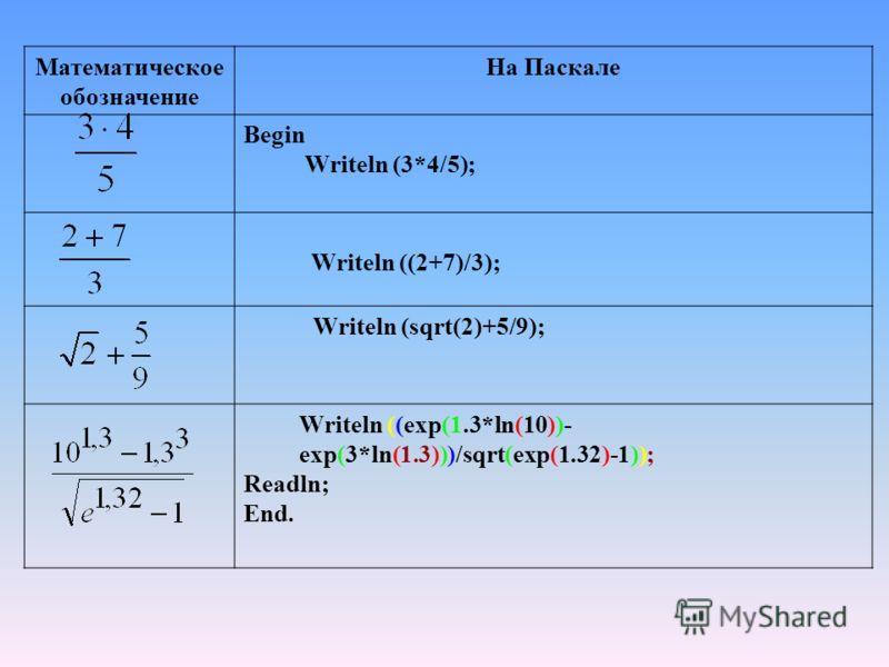 Математическое обозначение На Паскале Begin Writeln (3*4/5); Writeln ((2+7)/3); Writeln (sqrt(2)+5/9); Writeln ((exp(1.3*ln(10))- exp(3*ln(1.3)))/sqrt(exp(1.32)-1)); Readln; End.