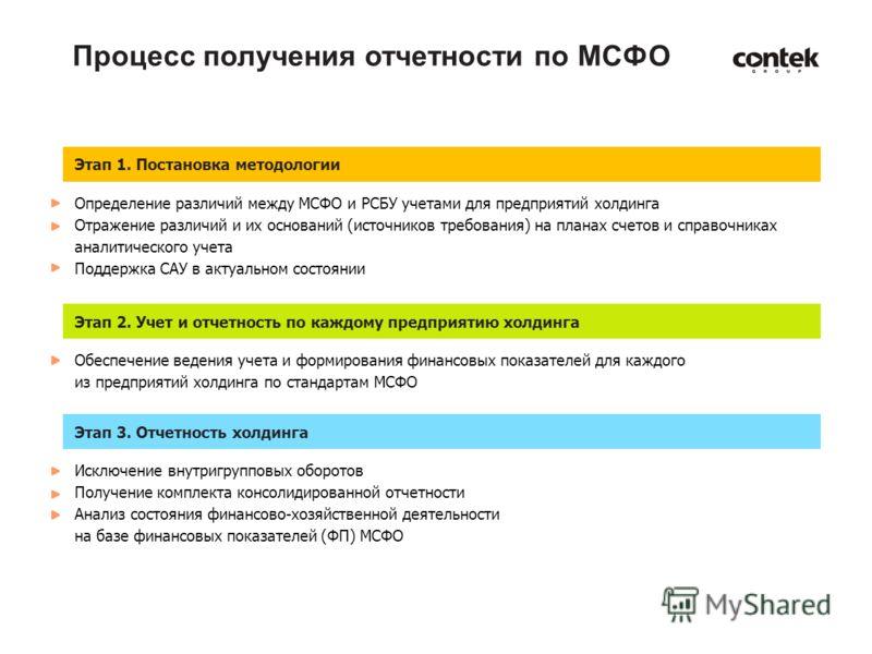 Процесс получения отчетности по МСФО Этап 2. Учет и отчетность по каждому предприятию холдинга Обеспечение ведения учета и формирования финансовых показателей для каждого из предприятий холдинга по стандартам МСФО Этап 1. Постановка методологии Опред