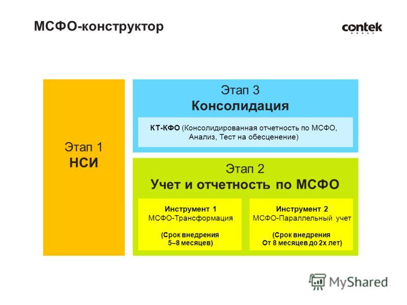 МСФО-конструктор Этап 1 НСИ Этап 3 Консолидация Этап 2 Учет и отчетность по МСФО Инструмент 1 МCФО-Трансформация (Срок внедрения 5–8 месяцев) Инструмент 2 МСФО-Параллельный учет (Срок внедрения От 8 месяцев до 2х лет) КТ-КФО (Консолидированная отчетн
