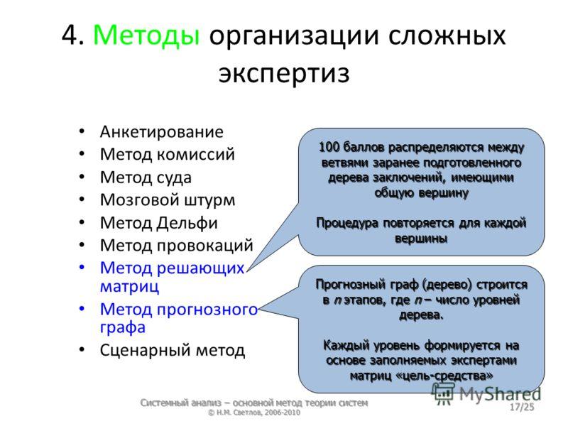 4. Методы организации сложных экспертиз Анкетирование Метод комиссий Метод суда Мозговой штурм Метод Дельфи Метод провокаций Метод решающих матриц Метод прогнозного графа Сценарный метод Прогнозный граф (дерево) строится в n этапов, где n – число уро