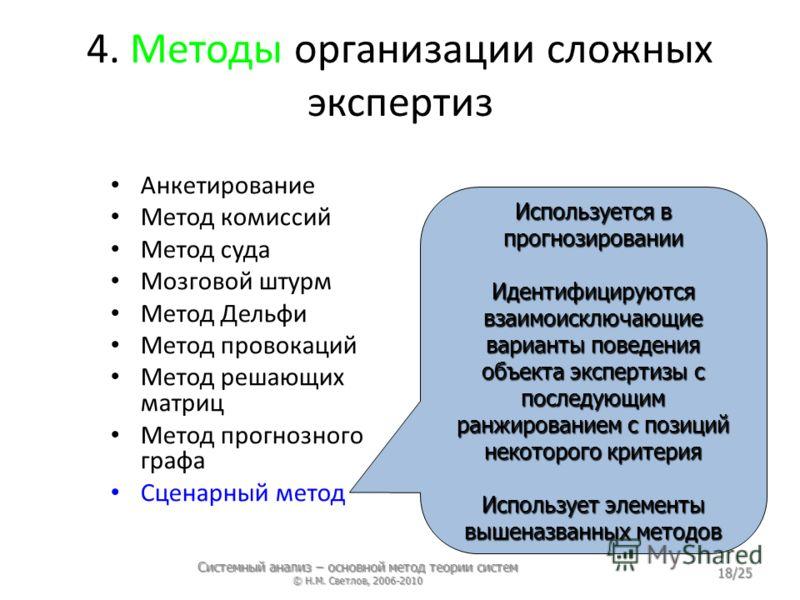 4. Методы организации сложных экспертиз Анкетирование Метод комиссий Метод суда Мозговой штурм Метод Дельфи Метод провокаций Метод решающих матриц Метод прогнозного графа Сценарный метод Используется в прогнозировании Идентифицируются взаимоисключающ