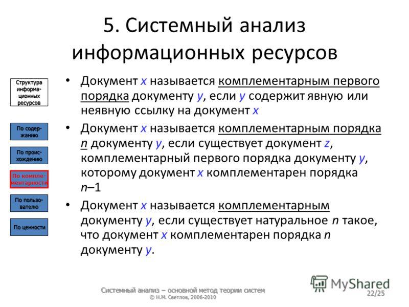5. Системный анализ информационных ресурсов Документ x называется комплементарным первого порядка документу y, если y содержит явную или неявную ссылку на документ x Документ x называется комплементарным порядка n документу y, если существует докумен