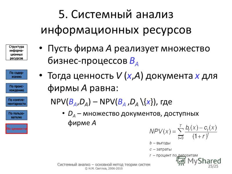 5. Системный анализ информационных ресурсов Пусть фирма A реализует множество бизнес-процессов B A Тогда ценность V (x,A) документа x для фирмы A равна: NPV(B A,D A ) – NPV(B A,D A \{x}), где D A – множество документов, доступных фирме A По содер- жа