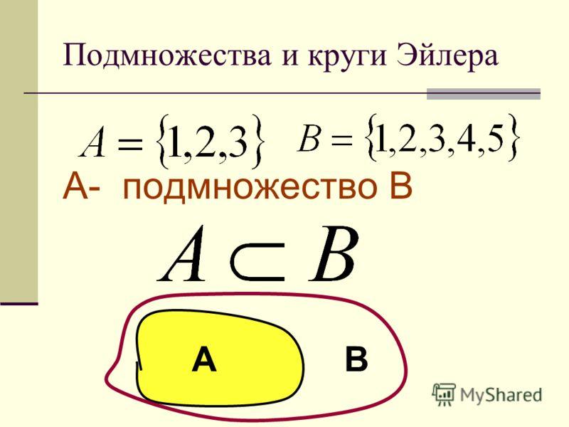 Подмножества и круги Эйлера А- подмножество В АВ