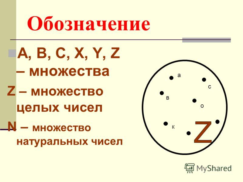 Обозначение A, B, C, X, Y, Z – множества Z – множество целых чисел N – множество натуральных чисел а в с к о