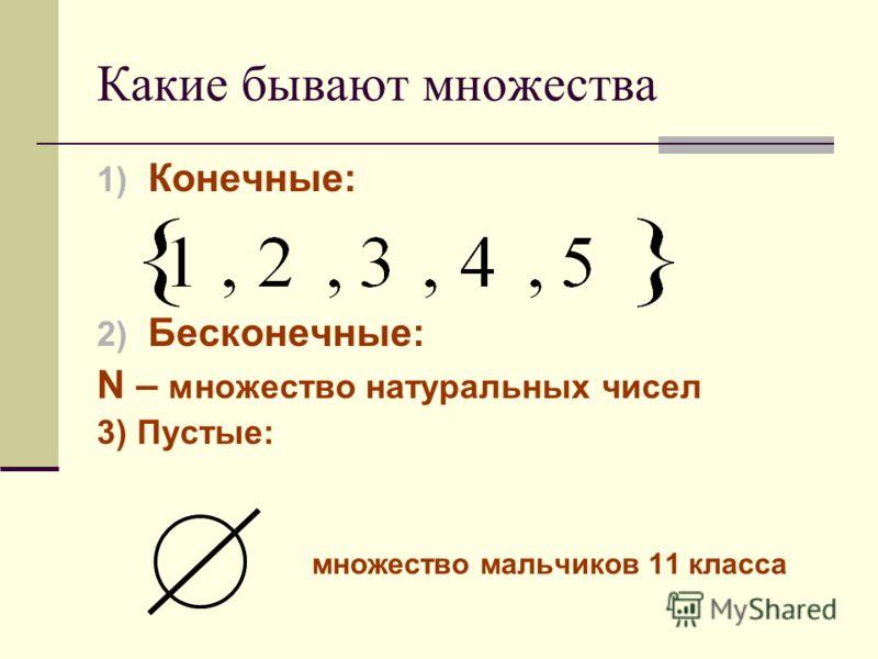 Какие бывают множества 1) Конечные: 2) Бесконечные: N – множество натуральных чисел 3) Пустые: множество мальчиков 11 класса