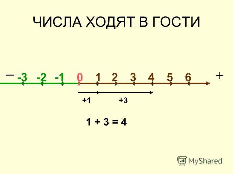 ЧИСЛА ХОДЯТ В ГОСТИ 0215346 _ -3-2 +3+1 1 + 3 = 4