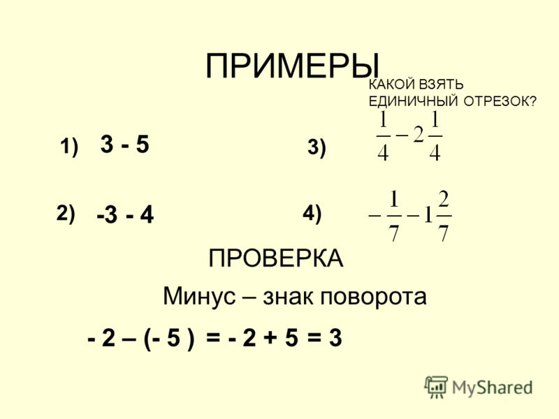ПРИМЕРЫ 1) 2)4) 3) 3 - 5 -3 - 4 КАКОЙ ВЗЯТЬ ЕДИНИЧНЫЙ ОТРЕЗОК? ПРОВЕРКА - 2 – (- 5 ) = - 2 + 5= 3 Минус – знак поворота