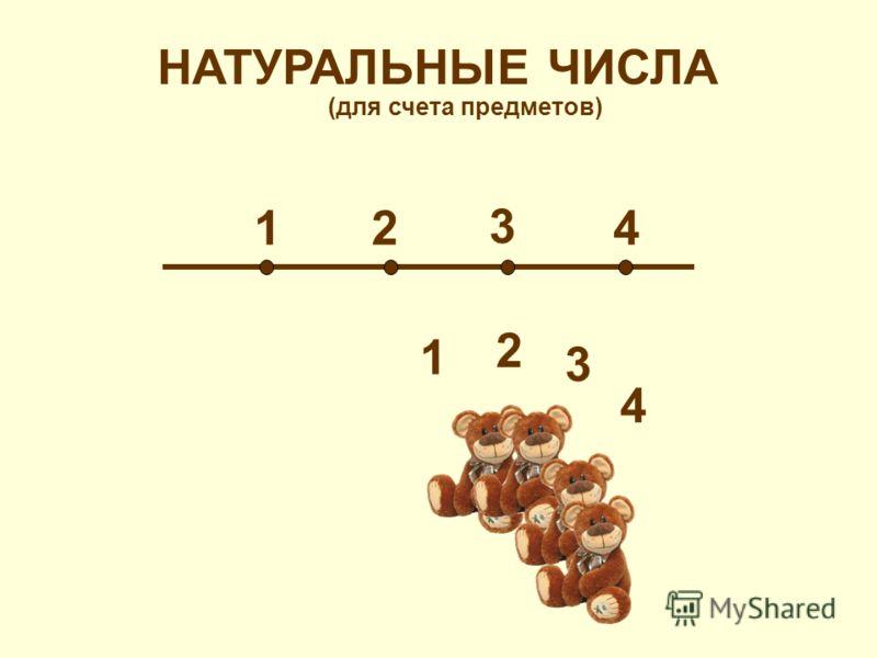 4 4 3 21 1 2 3 НАТУРАЛЬНЫЕ ЧИСЛА (для счета предметов)