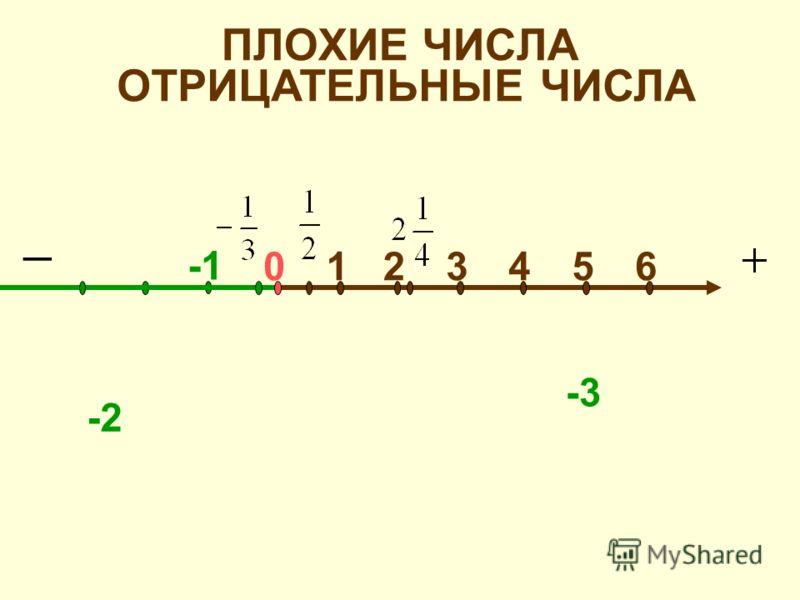 ПЛОХИЕ ЧИСЛА 0215346 _ -3 -2 ОТРИЦАТЕЛЬНЫЕ ЧИСЛА