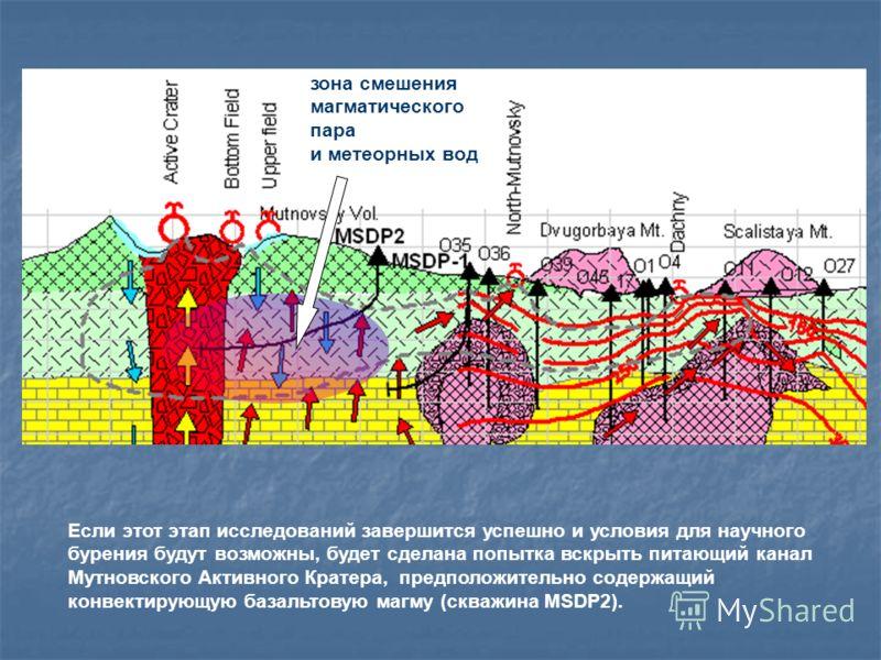 Если этот этап исследований завершится успешно и условия для научного бурения будут возможны, будет сделана попытка вскрыть питающий канал Мутновского Активного Кратера, предположительно содержащий конвектирующую базальтовую магму (скважина MSDP2). з
