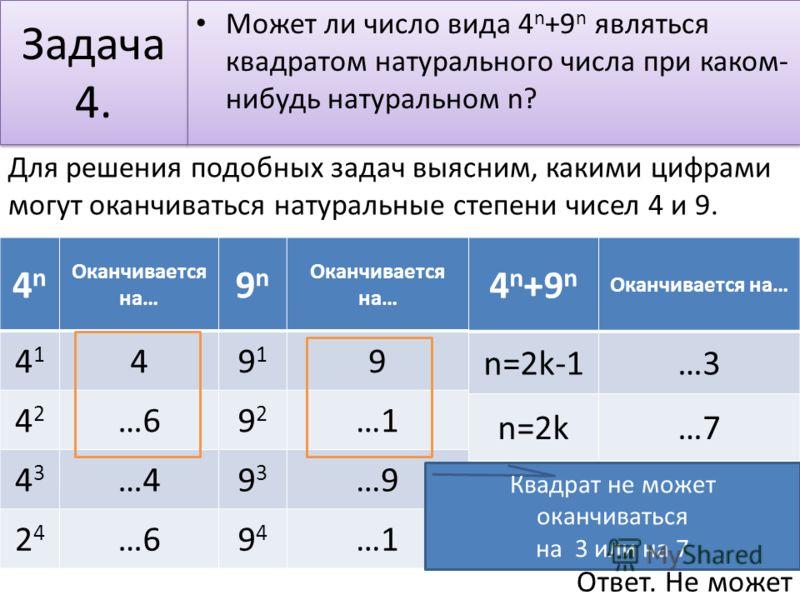 Задача 4. Может ли число вида 4 n +9 n являться квадратом натурального числа при каком- нибудь натуральном n? 9n9n Оканчивается на… 9191 9 9292 …1 9393 …9 9494 …1 4n4n Оканчивается на… 4141 4 4242 …6 4343 …4…4 2424 4 n +9 n Оканчивается на… n=2k-1…3