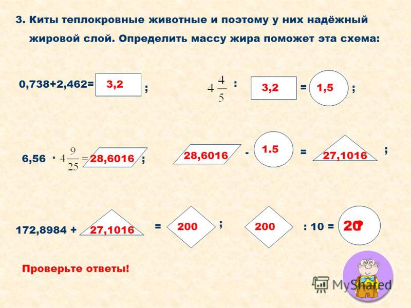 3. Киты теплокровные животные и поэтому у них надёжный жировой слой. Определить массу жира поможет эта схема: 0,738+2,462= ;=; 6,56; -= ; 172,8984 + = ; : 10 = ? Проверьте ответы! 3,2 1,53,2 28,6016 1.5 27,1016 200 20 :.