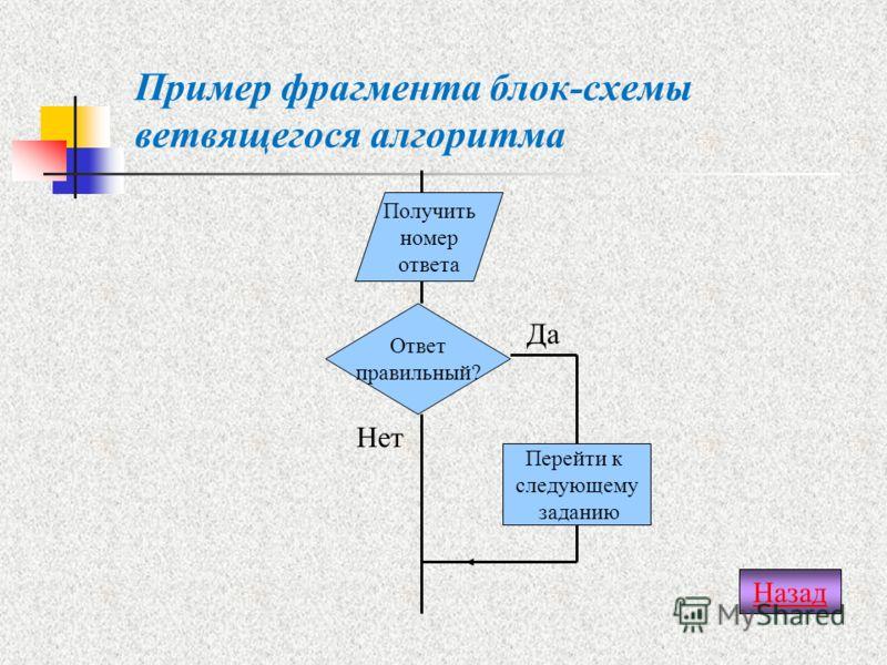 Пример фрагмента блок-схемы ветвящегося алгоритма Получить номер ответа Ответ правильный? Перейти к следующему заданию Да Нет Назад