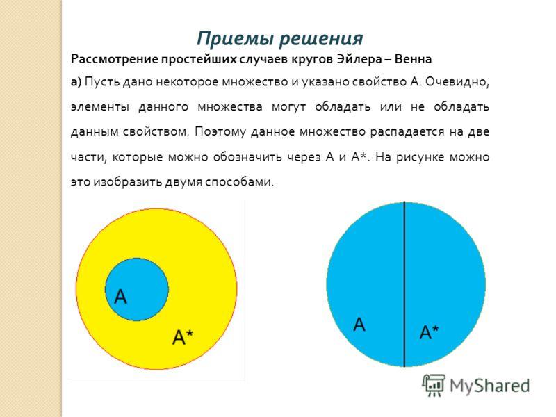 Приемы решения Рассмотрение простейших случаев кругов Эйлера – Венна а ) Пусть дано некоторое множество и указано свойство А. Очевидно, элементы данного множества могут обладать или не обладать данным свойством. Поэтому данное множество распадается н