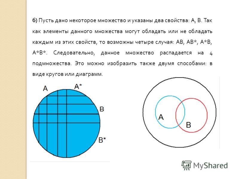 б) Пусть дано некоторое множество и указаны два свойства: А, В. Так как элементы данного множества могут обладать или не обладать каждым из этих свойств, то возможны четыре случая: АВ, АВ*, А*В, А*В*. Следовательно, данное множество распадается на 4