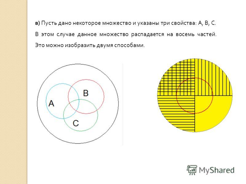 в) Пусть дано некоторое множество и указаны три свойства: А, В, С. В этом случае данное множество распадается на восемь частей. Это можно изобразить двумя способами.