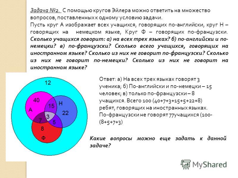 Задача 2. С помощью кругов Эйлера можно ответить на множество вопросов, поставленных к одному условию задачи. Пусть круг А изображает всех учащихся, говорящих по-английски, круг Н – говорящих на немецком языке, Круг Ф – говорящих по-французски. Сколь