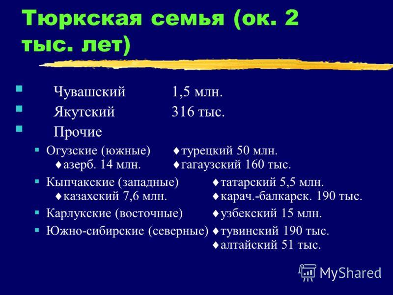 Тюркская семья (ок. 2 тыс. лет) Чувашский1,5 млн. Якутский316 тыс. Прочие Огузские (южные) турецкий 50 млн. азерб. 14 млн. гагаузский 160 тыс. Кыпчакские (западные) татарский 5,5 млн. казахский 7,6 млн. карач.-балкарск. 190 тыс. Карлукские (восточные