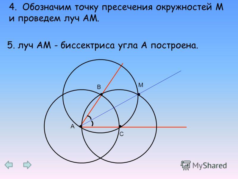 4. Обозначим точку пресечения окружностей M и проведем луч АM. 5. луч АM - биссектриса угла А построена. А В С M