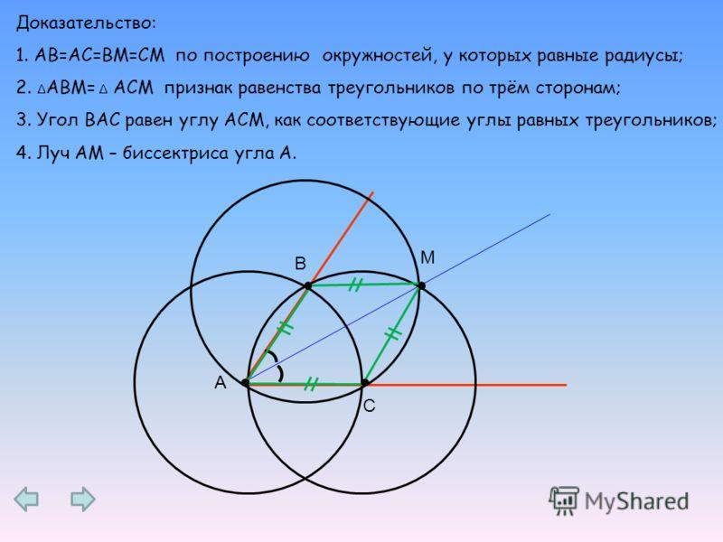 Доказательство: 1. AB=AC=BM=CM по построению окружностей, у которых равные радиусы; 2. Δ ABM= Δ ACM признак равенства треугольников по трём сторонам; 3. Угол BAC равен углу ACM, как соответствующие углы равных треугольников; 4. Луч AM – биссектриса у