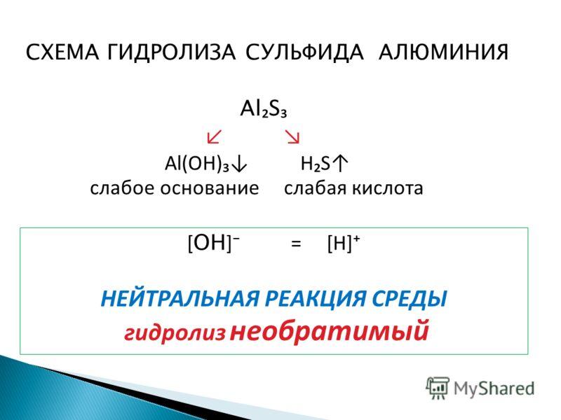 СХЕМА ГИДРОЛИЗА СУЛЬФИДА АЛЮМИНИЯ Al S Al(OH) HS слабое основание слабая кислота [ OH ] = [H] НЕЙТРАЛЬНАЯ РЕАКЦИЯ СРЕДЫ гидролиз необратимый
