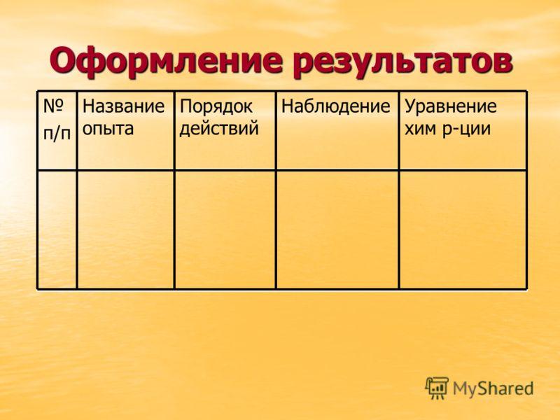 Оформление результатов п/п Название опыта Порядок действий НаблюдениеУравнение хим р-ции
