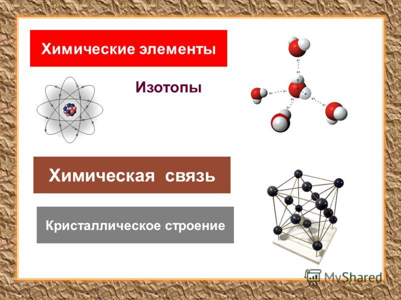 Химические элементы Химическая связь Кристаллическое строение Изотопы