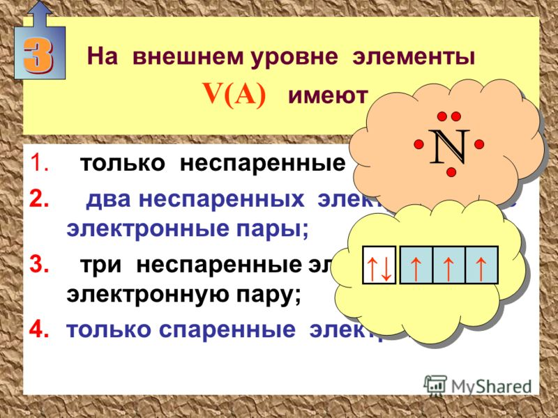 На внешнем уровне элементы V(A) имеют 1. только неспаренные электроны; 2. два неспаренных электрона и две электронные пары; 3. три неспаренные электрона и электронную пару; 4.только спаренные электроны ; N N
