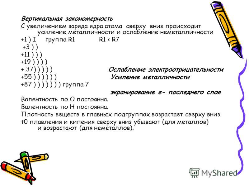 Вертикальная закономерность С увеличением заряда ядра атома сверху вниз происходит усиление металличности и ослабление неметалличности +1 ) I группа R1 R1 < R7 +3 ) ) +11 ) ) ) +19 ) ) ) ) + 37) ) ) ) ) Ослабление электроотрицательности +55 ) ) ) ) )