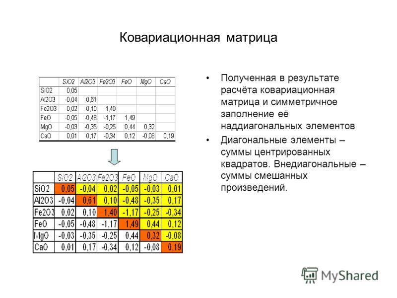 Ковариационная матрица Полученная в результате расчёта ковариационная матрица и симметричное заполнение её наддиагональных элементов Диагональные элементы – суммы центрированных квадратов. Внедиагональные – суммы смешанных произведений.