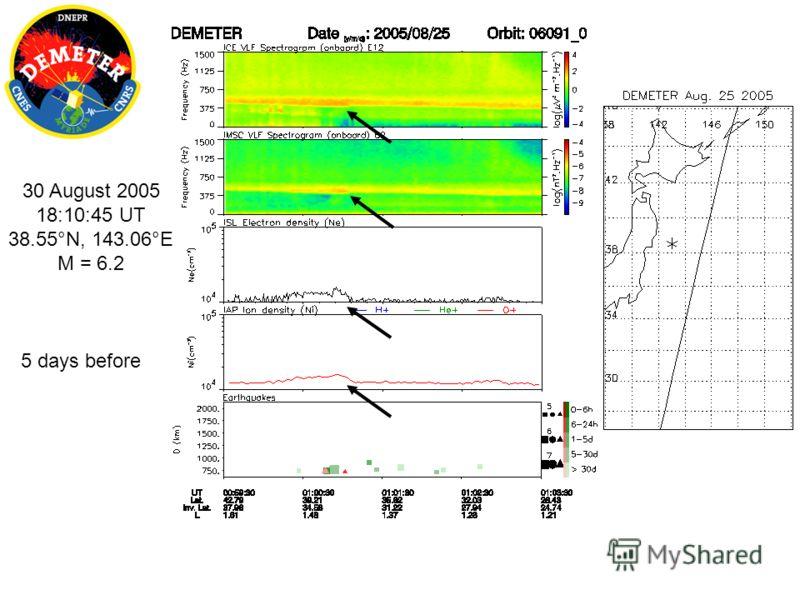 30 August 2005 18:10:45 UT 38.55°N, 143.06°E M = 6.2 5 days before