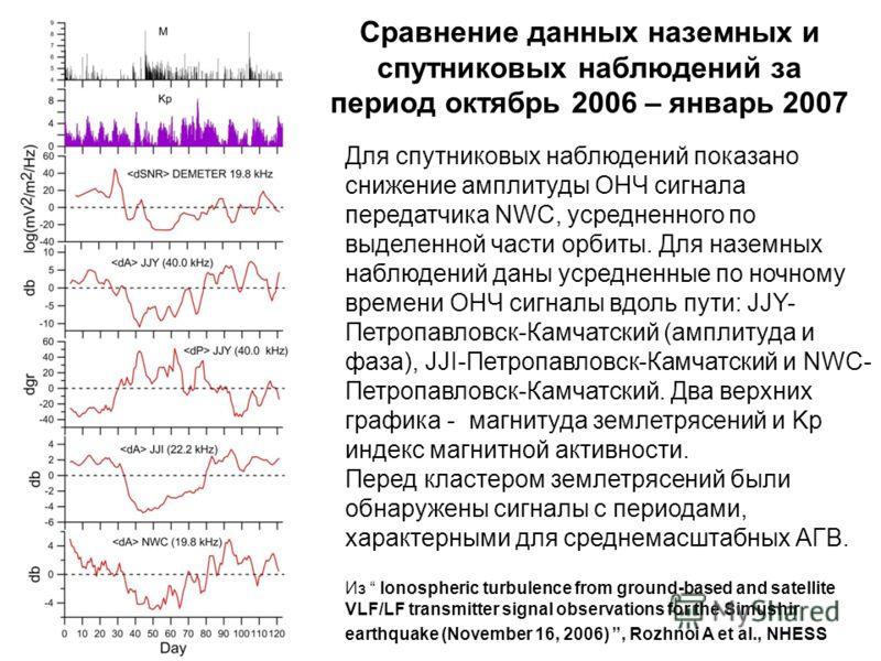 Сравнение данных наземных и спутниковых наблюдений за период октябрь 2006 – январь 2007 Для спутниковых наблюдений показано снижение амплитуды ОНЧ сигнала передатчика NWC, усредненного по выделенной части орбиты. Для наземных наблюдений даны усреднен