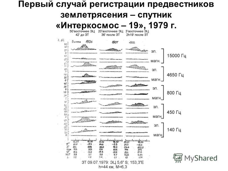 Первый случай регистрации предвестников землетрясения – спутник «Интеркосмос – 19», 1979 г.