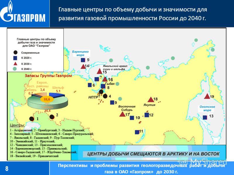 8 Главные центры по объему добычи и значимости для развития газовой промышленности России до 2040 г. Перспективы и проблемы развития геологоразведочных работ и добычи газа в ОАО «Газпром» до 2030 г. Запасы Группы Газпром