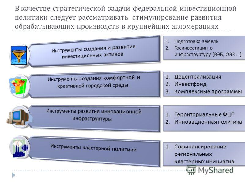 В качестве стратегической задачи федеральной инвестиционной политики следует рассматривать стимулирование развития обрабатывающих производств в крупнейших агломерациях 1. Подготовка земель 2. Госинвестиции в инфраструктуру ( ВЭБ, ОЭЗ …) 1. Подготовка