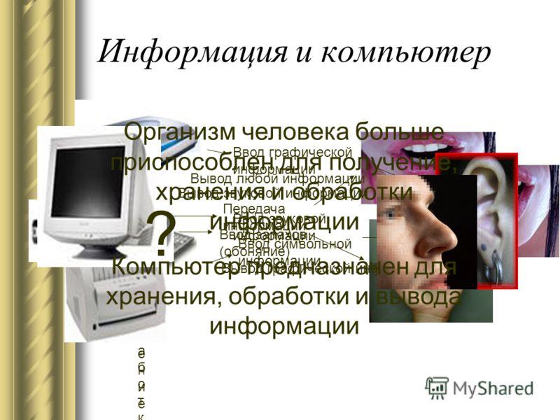 Передача информации Информация и компьютер Ввод графической информации Ввод символьной информации хранениехранение обработкаобработка Вывод звуковой информации Ввод звуковой информации Вывод графической информации Вывод любой информации Ввод запахов