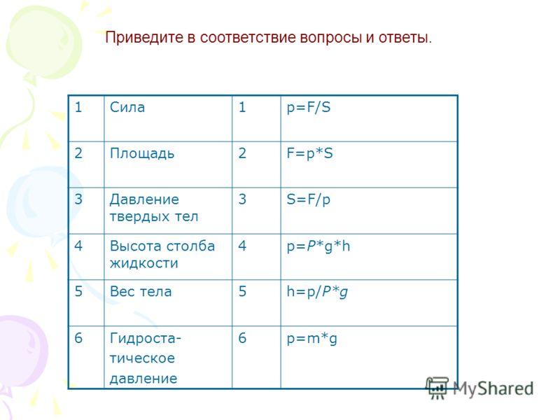1Сила1p=F/S 2Площадь2F=p*S 3Давление твердых тел 3S=F/p 4Высота столба жидкости 4p=P*g*h 5Вес тела5h=p/P*g 6Гидроста- тическое давление 6p=m*g Приведите в соответствие вопросы и ответы.