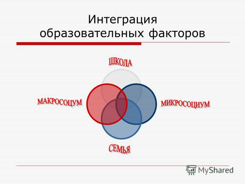 Интеграция образовательных факторов