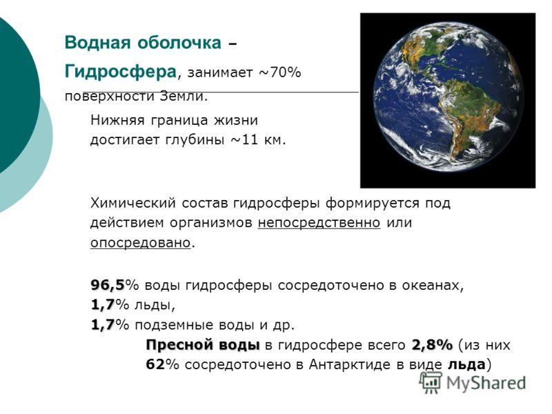 Воздушная оболочка - до высоты 22 км. Основные газы атмосферы: азот -78%, кислород -21%, СО 2 -0,03%, аргон -0,9%, др. газы -0.01%, только аргон не связан с жизнедеятельностью организмов.