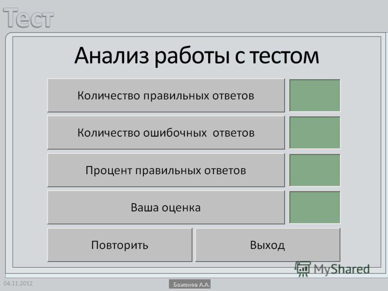 Анализ работы с тестом 04.11.2012