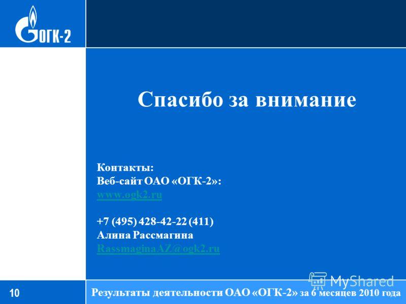 86,13 10 Результаты деятельности ОАО «ОГК-2» за 6 месяцев 2010 года Спасибо за внимание Контакты: Веб-сайт ОАО «ОГК-2»: www.ogk2.ru www.ogk2.ru +7 (495) 428-42-22 (411) Алина Рассмагина RassmaginaAZ@ogk2.ru