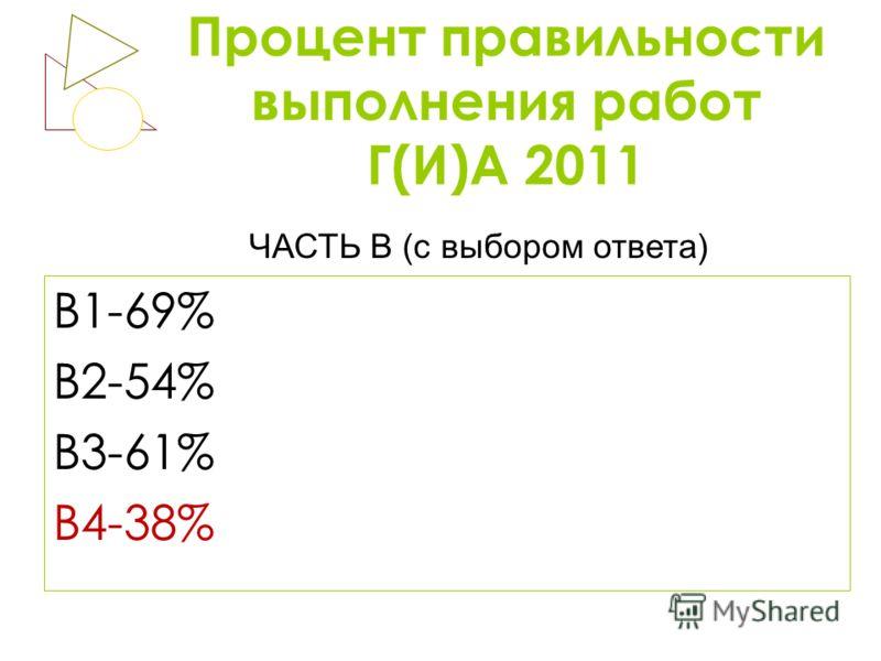 Процент правильности выполнения работ Г(И)А 2011 В1-69% В2-54% В3-61% В4-38% ЧАСТЬ В (с выбором ответа)